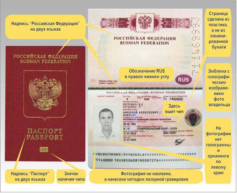 отличия биометрического паспорта от обычного